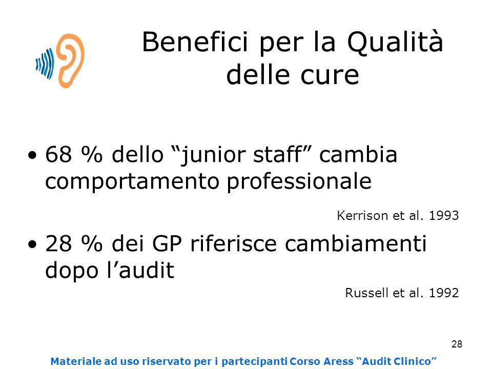 Benefici per la Qualità delle cure