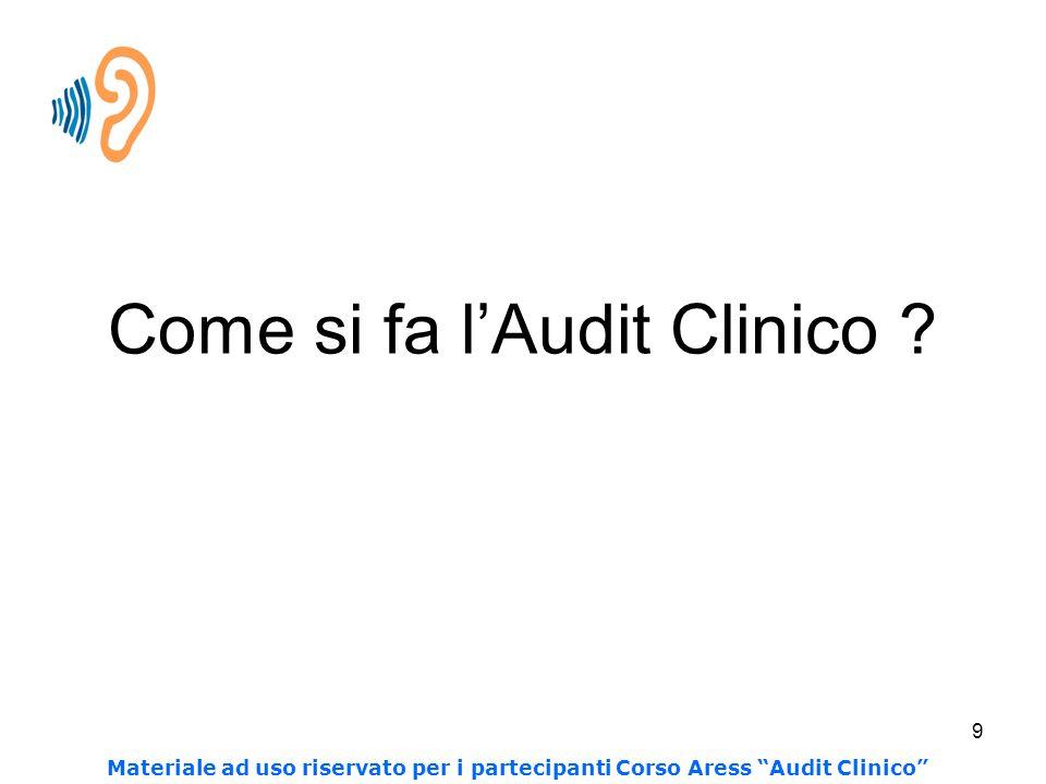 Come si fa l'Audit Clinico