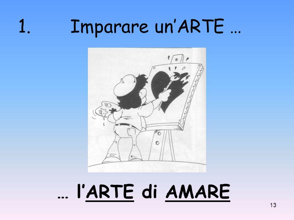 1. Imparare un'ARTE … … l'ARTE di AMARE