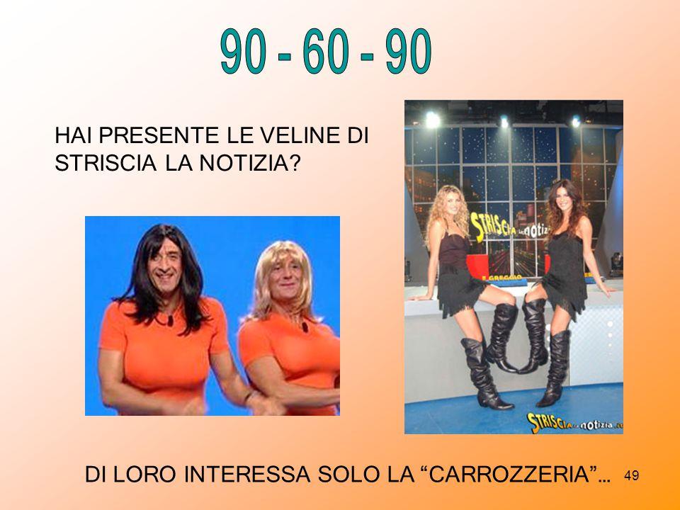 90 - 60 - 90 HAI PRESENTE LE VELINE DI STRISCIA LA NOTIZIA
