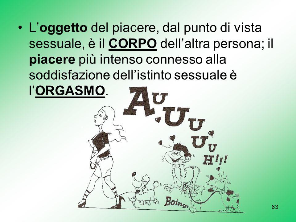 L'oggetto del piacere, dal punto di vista sessuale, è il CORPO dell'altra persona; il piacere più intenso connesso alla soddisfazione dell'istinto sessuale è l'ORGASMO.