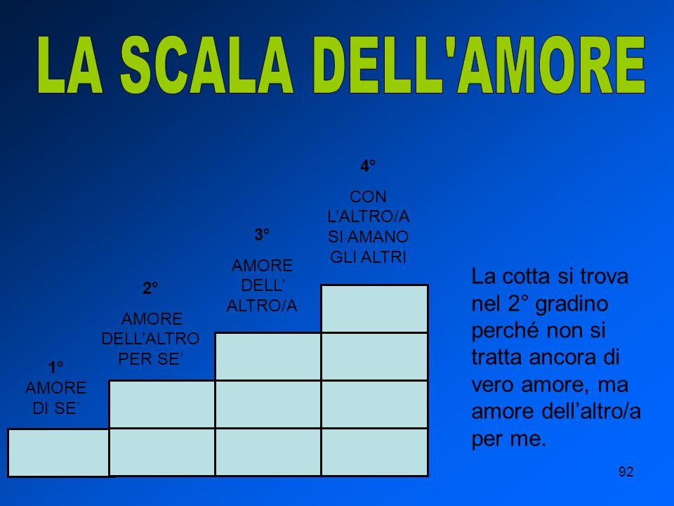 LA SCALA DELL AMORE 4° CON L'ALTRO/A SI AMANO GLI ALTRI. 3° AMORE DELL' ALTRO/A.