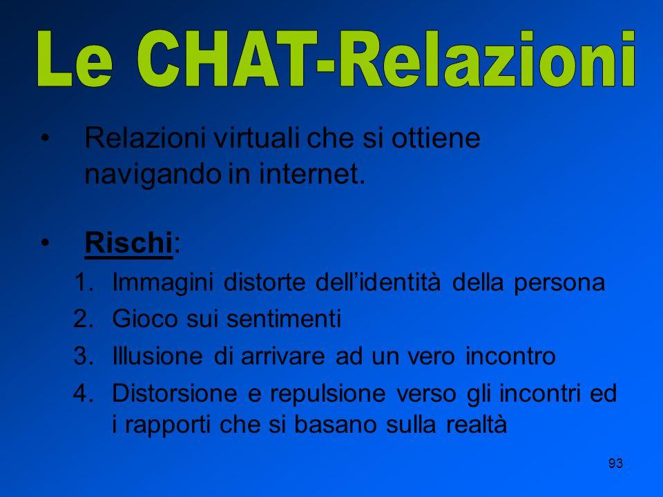 Le CHAT-Relazioni Relazioni virtuali che si ottiene navigando in internet. Rischi: Immagini distorte dell'identità della persona.