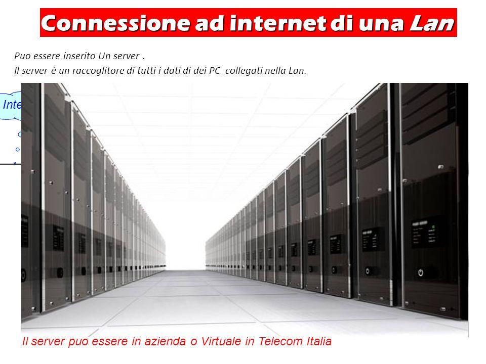 Connessione ad internet di una Lan