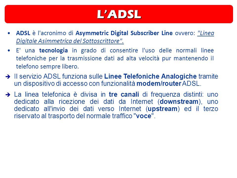 L'ADSL ADSL è l acronimo di Asymmetric Digital Subscriber Line ovvero: Linea Digitale Asimmetrica del Sottoscrittore .