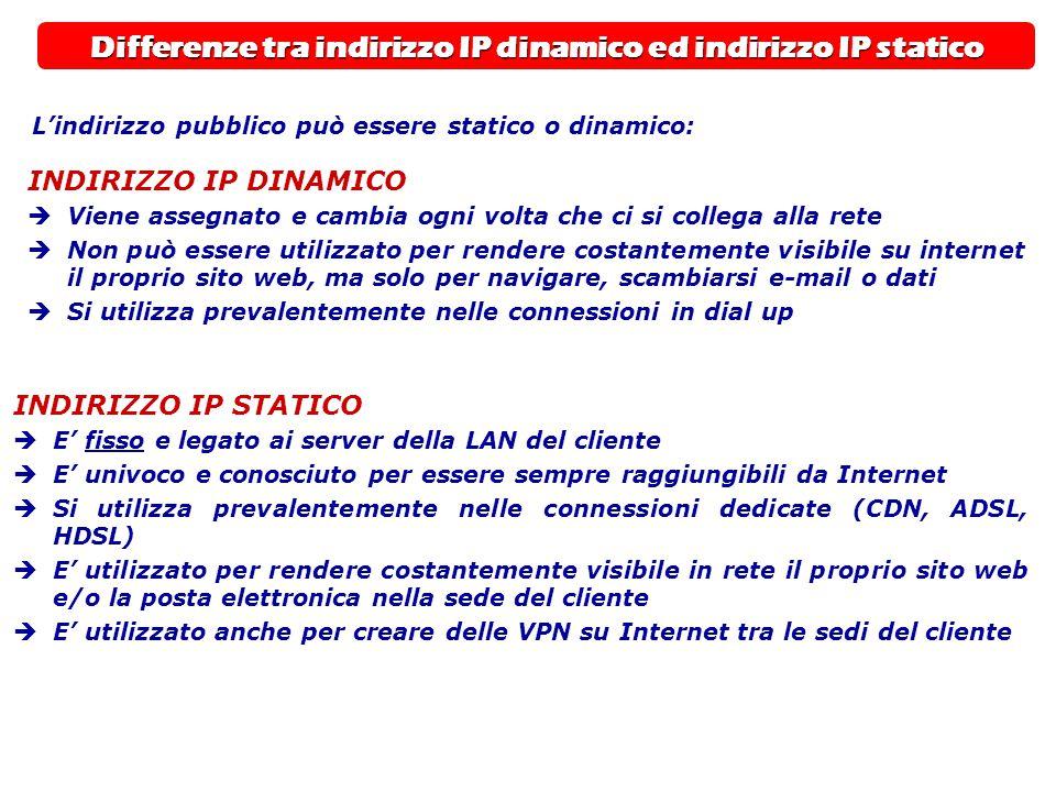 Differenze tra indirizzo IP dinamico ed indirizzo IP statico