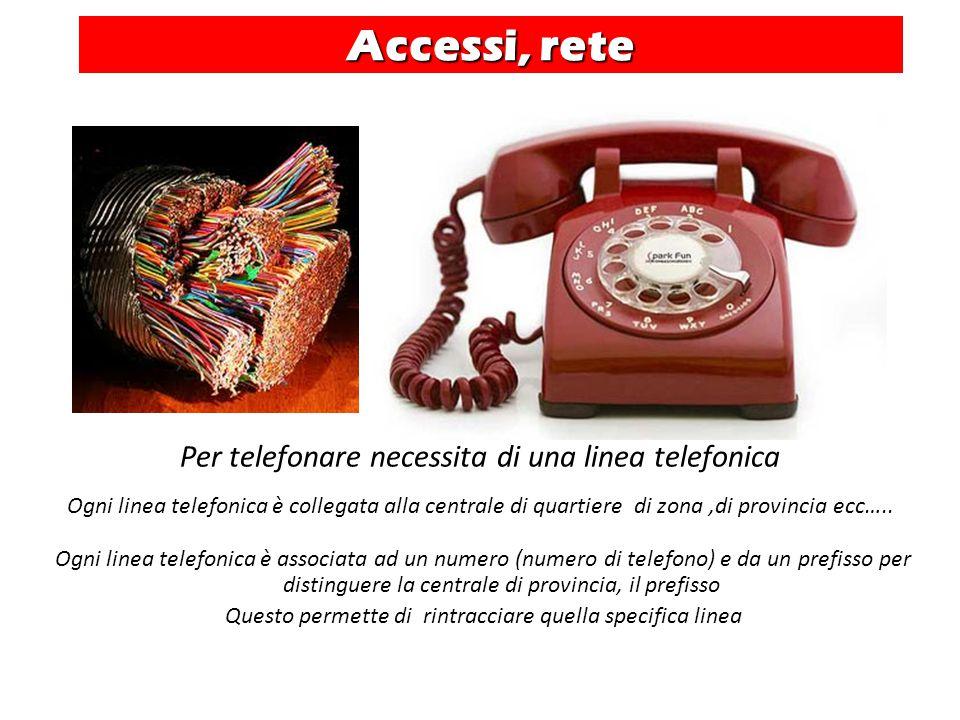 Accessi, rete Per telefonare necessita di una linea telefonica
