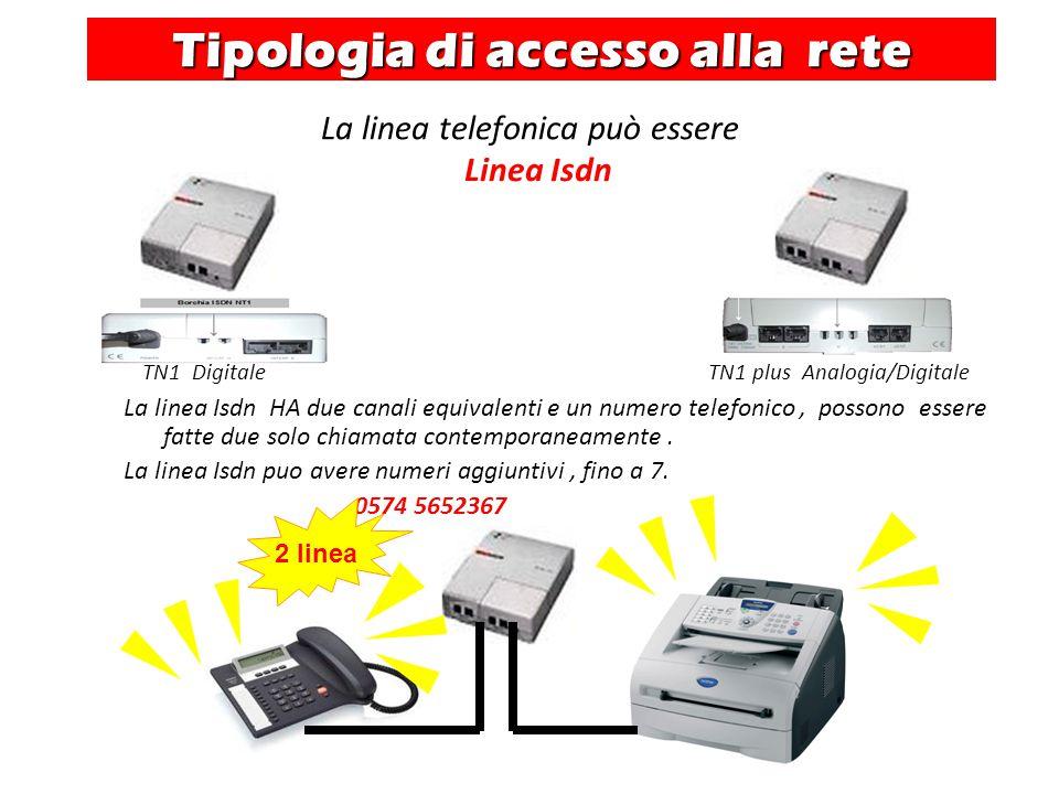 Tipologia di accesso alla rete