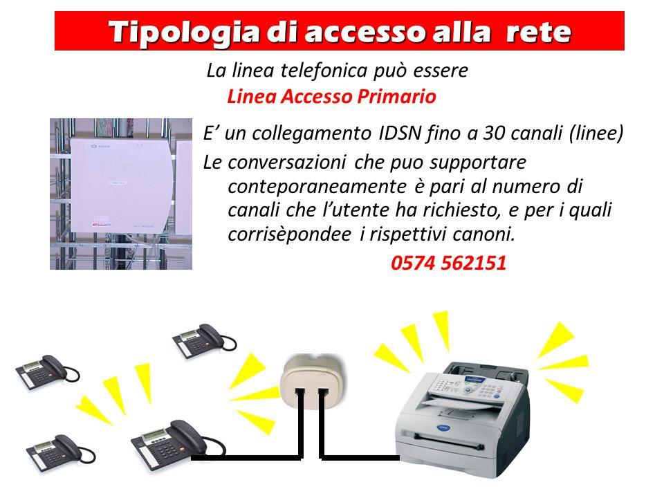 Tipologia di accesso alla rete Linea Accesso Primario