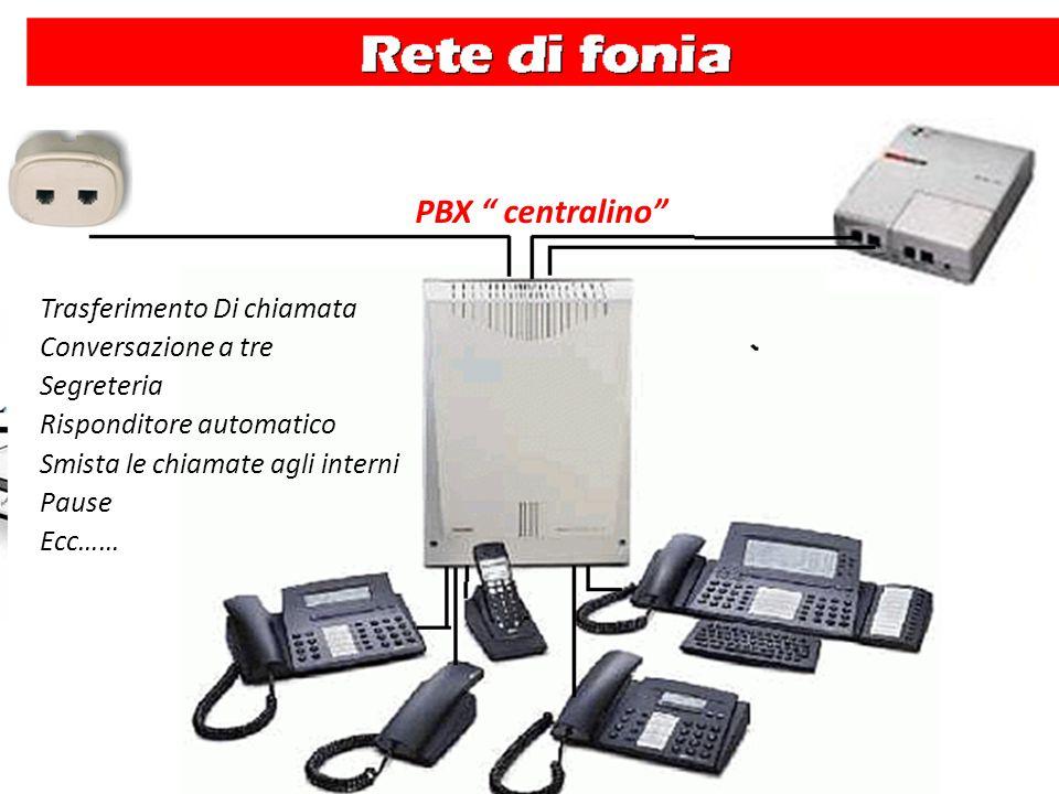 PBX centralino Trasferimento Di chiamata Conversazione a tre