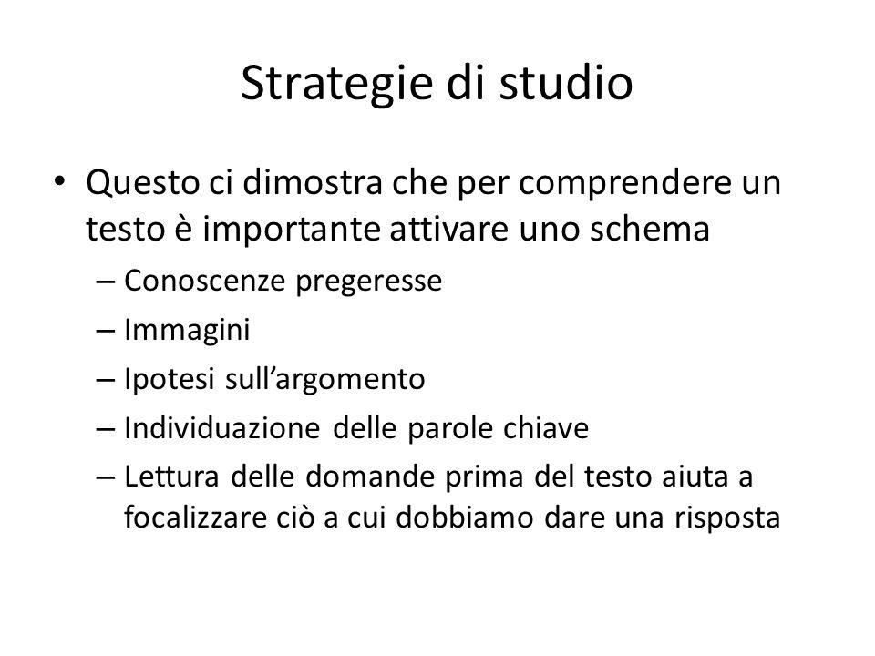 Strategie di studio Questo ci dimostra che per comprendere un testo è importante attivare uno schema.