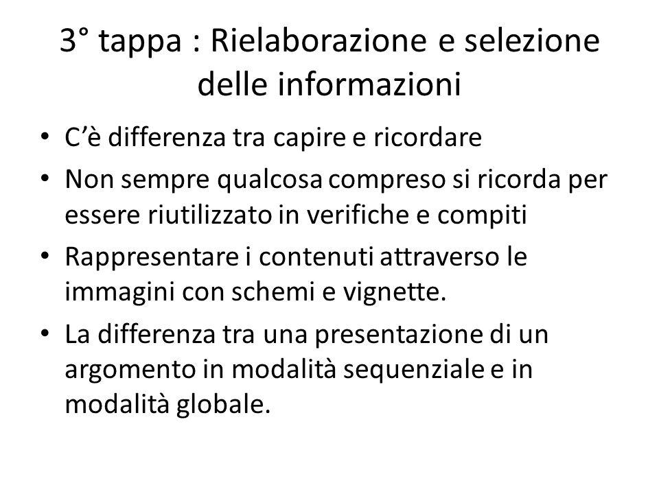 3° tappa : Rielaborazione e selezione delle informazioni