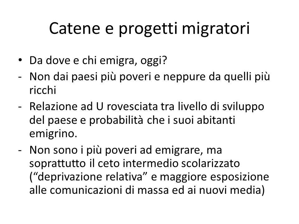 Catene e progetti migratori