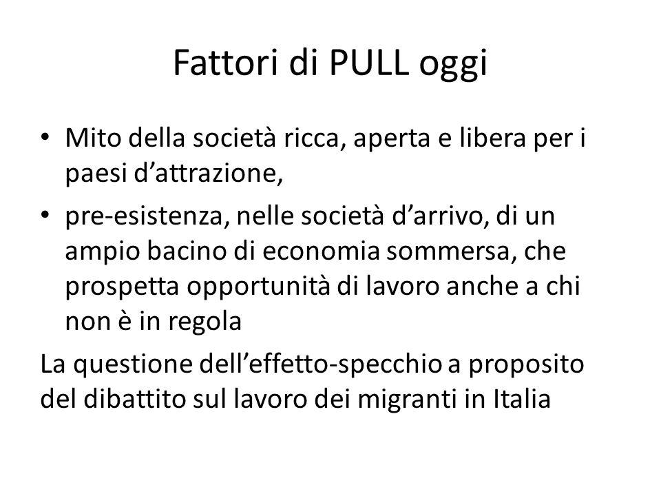 Fattori di PULL oggi Mito della società ricca, aperta e libera per i paesi d'attrazione,