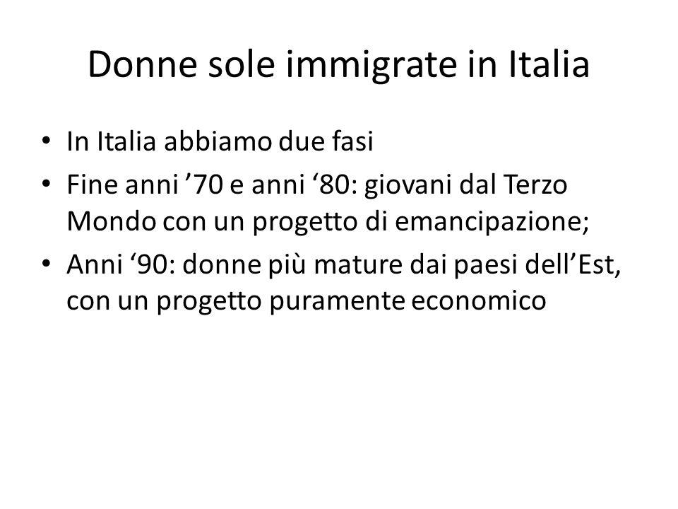 Donne sole immigrate in Italia