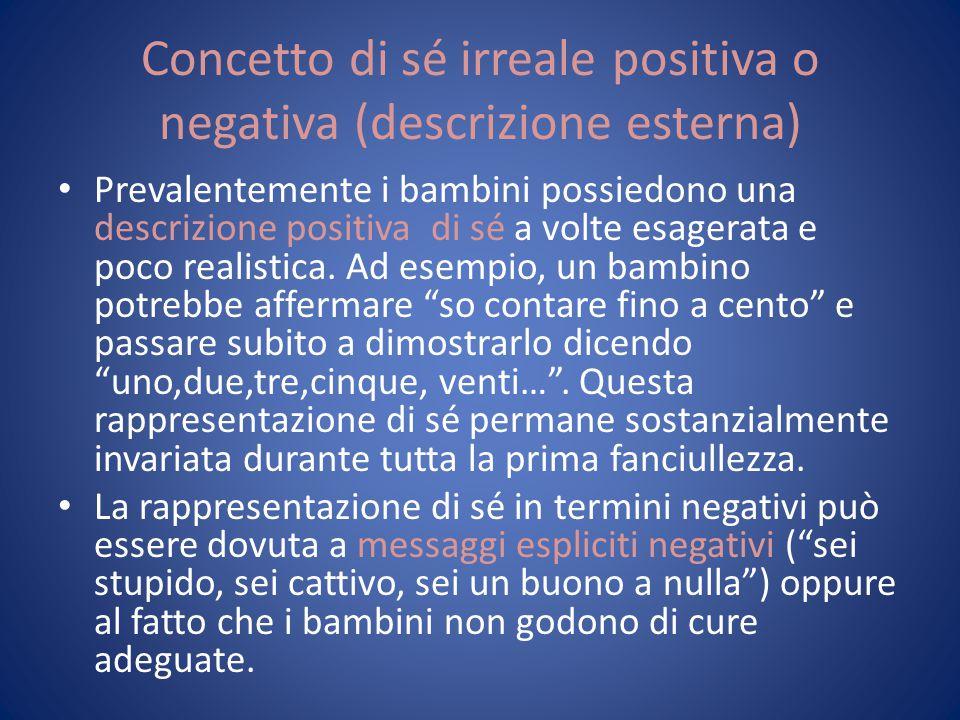 Concetto di sé irreale positiva o negativa (descrizione esterna)