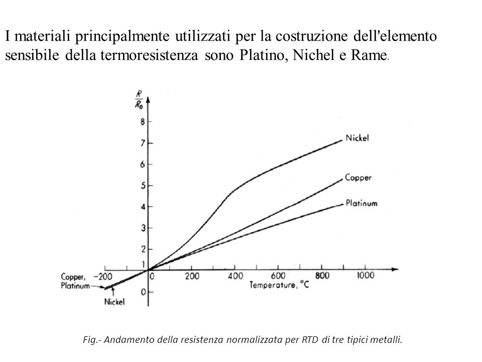 I materiali principalmente utilizzati per la costruzione dell elemento sensibile della termoresistenza sono Platino, Nichel e Rame.