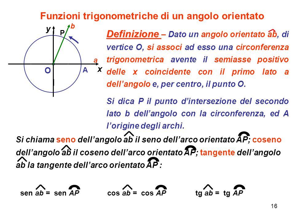 Funzioni trigonometriche di un angolo orientato