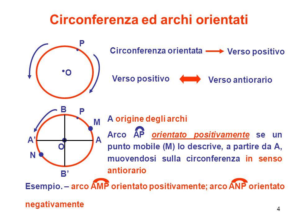Circonferenza ed archi orientati