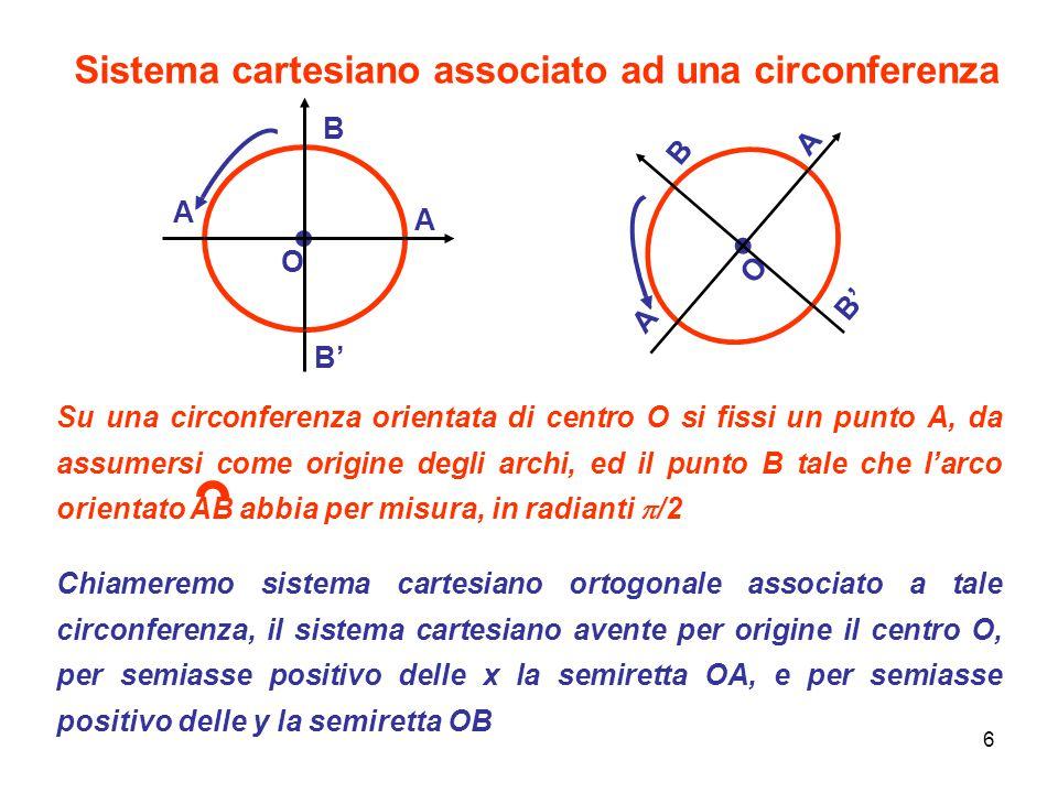 Sistema cartesiano associato ad una circonferenza