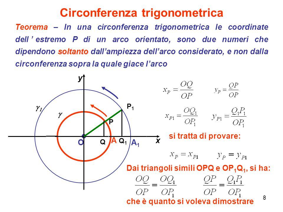 Circonferenza trigonometrica