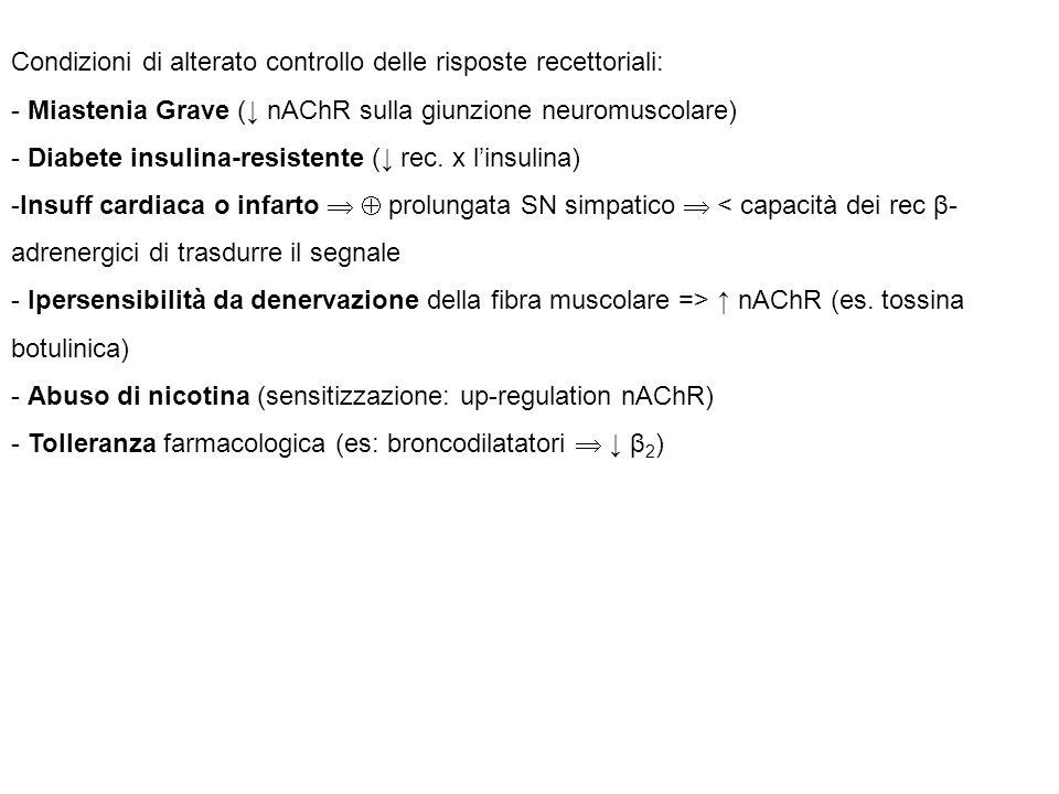 Condizioni di alterato controllo delle risposte recettoriali: