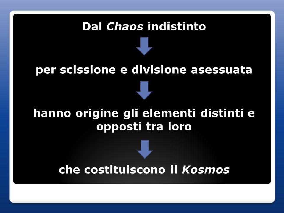 Dal Chaos indistinto per scissione e divisione asessuata hanno origine gli elementi distinti e opposti tra loro che costituiscono il Kosmos