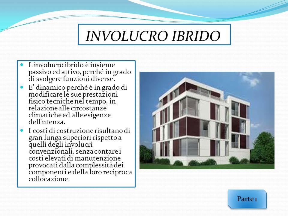 INVOLUCRO IBRIDO L involucro ibrido è insieme passivo ed attivo, perché in grado di svolgere funzioni diverse.