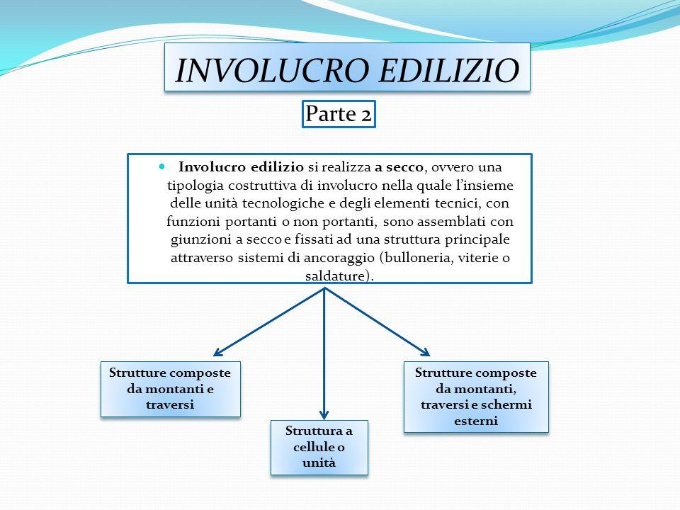 INVOLUCRO EDILIZIO Parte 2
