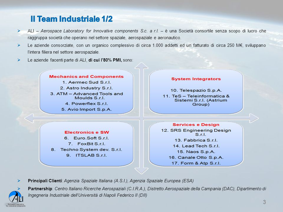 Il Team Industriale 1/2