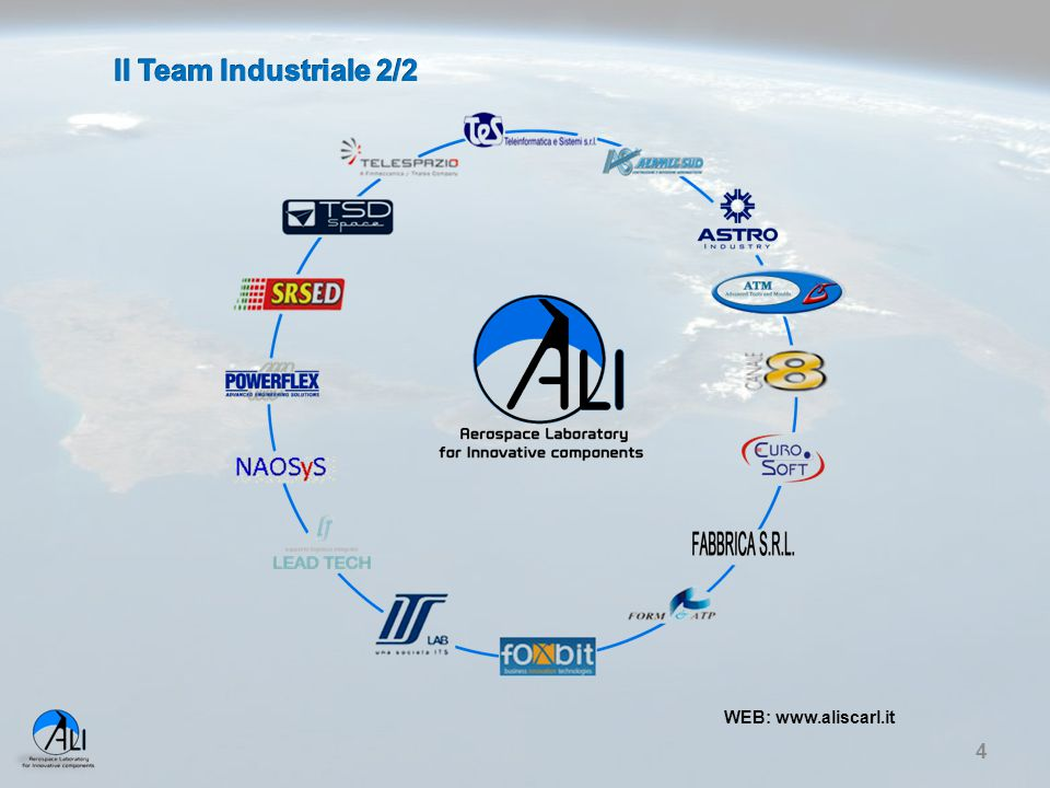 Il Team Industriale 2/2 WEB: www.aliscarl.it