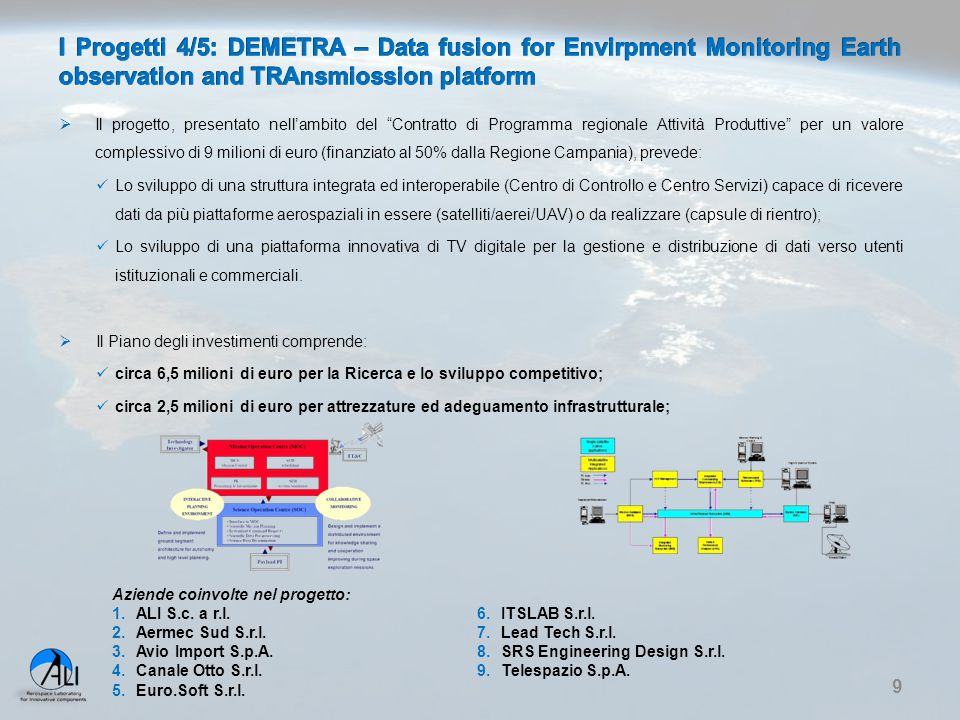 I Progetti 4/5: DEMETRA – Data fusion for Envirpment Monitoring Earth observation and TRAnsmiossion platform