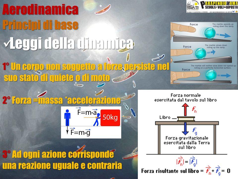 Leggi della dinamica Aerodinamica Principi di base