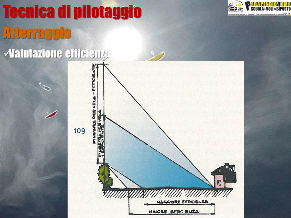Tecnica di pilotaggio Atterraggio Valutazione efficienza