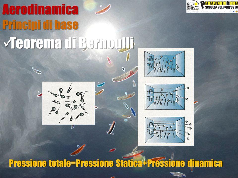 Teorema di Bernoulli Aerodinamica Principi di base