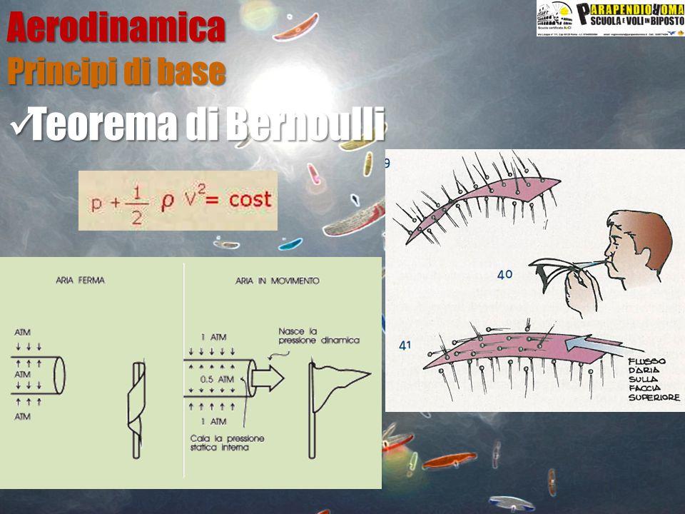 Aerodinamica Principi di base Teorema di Bernoulli