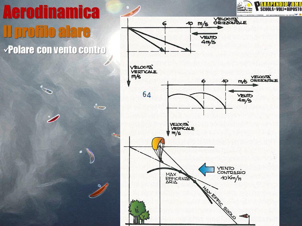 Aerodinamica Il profilo alare Polare con vento contro
