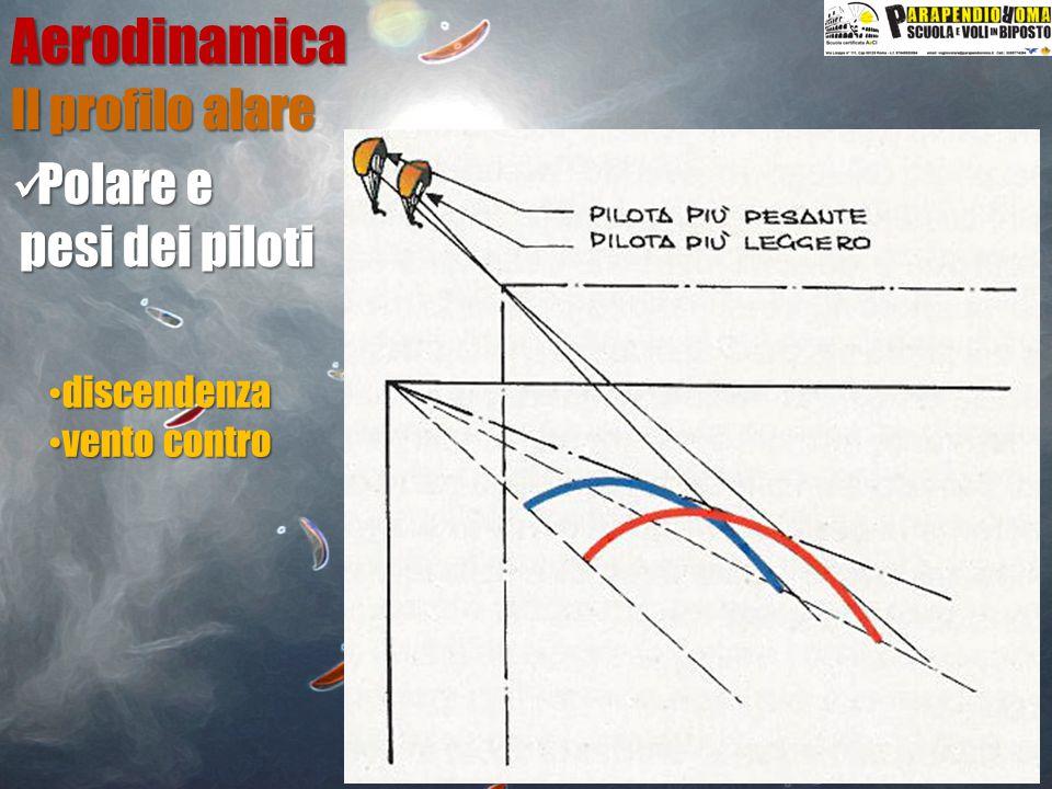 Aerodinamica Il profilo alare Polare e pesi dei piloti discendenza