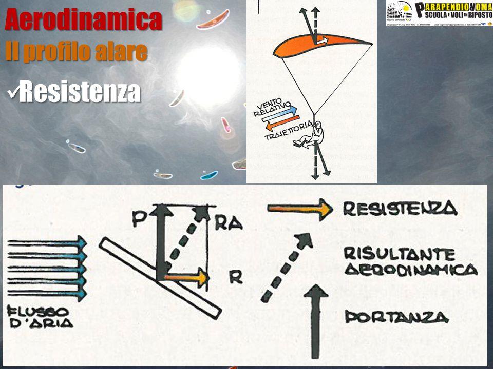Aerodinamica Il profilo alare Resistenza