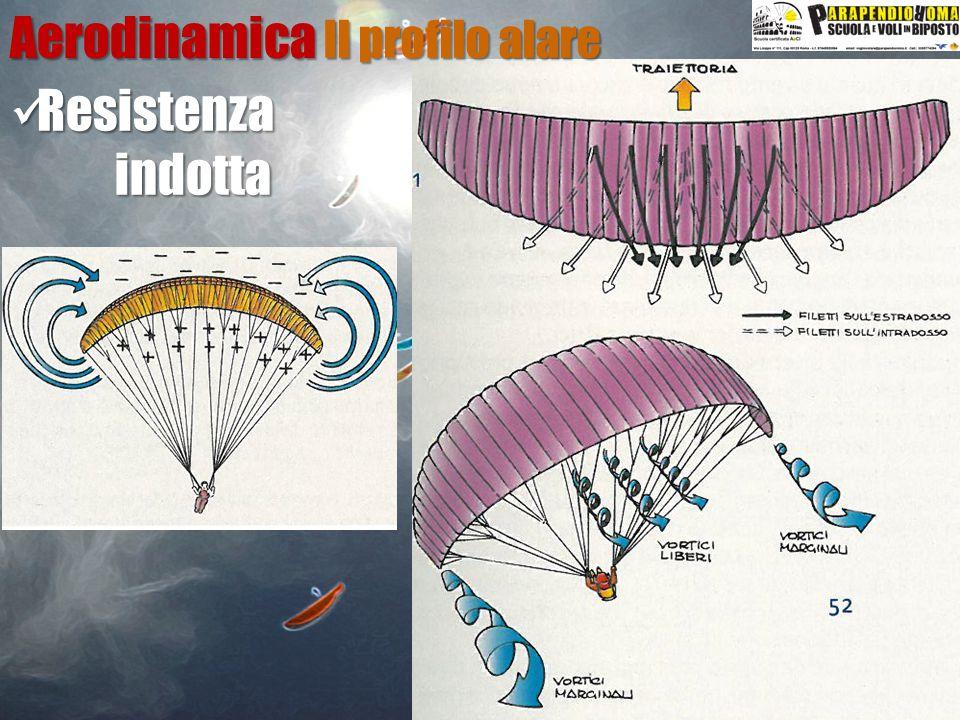Aerodinamica Il profilo alare Resistenza indotta