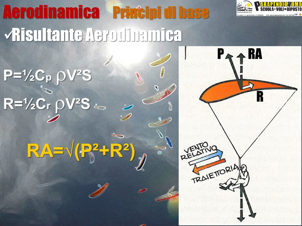 RA=√(P²+R²) Aerodinamica Risultante Aerodinamica Principi di base