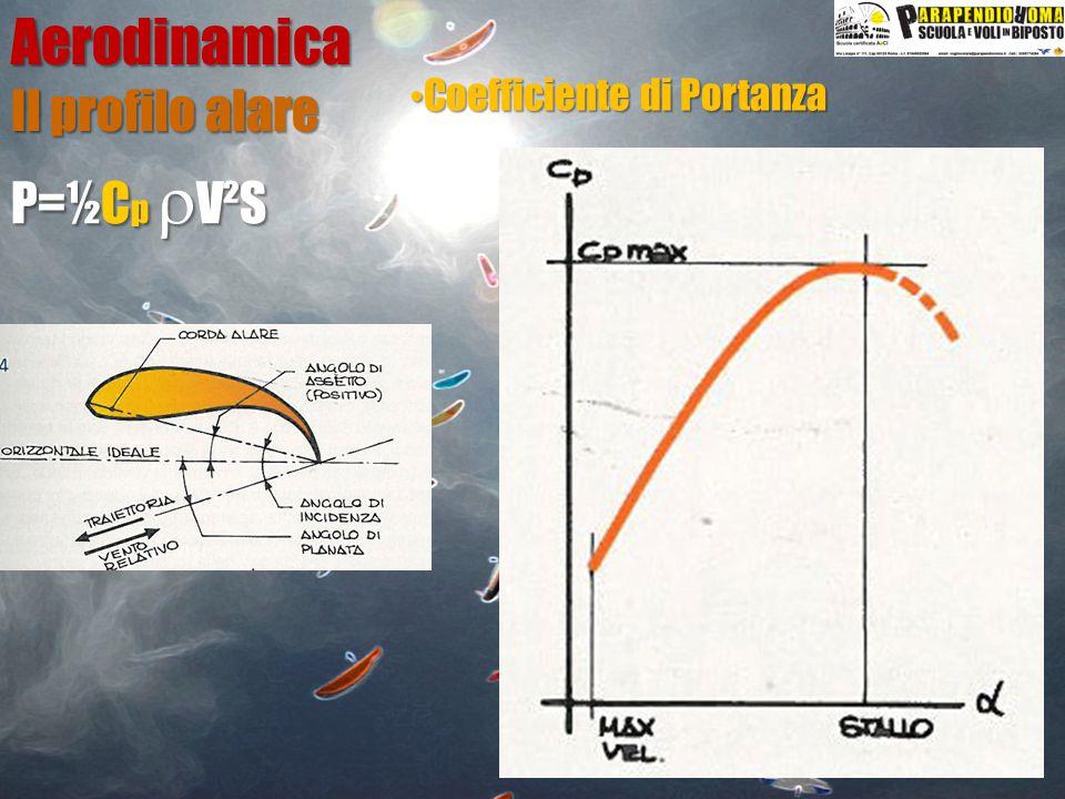 Aerodinamica Coefficiente di Portanza Il profilo alare P=½Cp rV²S
