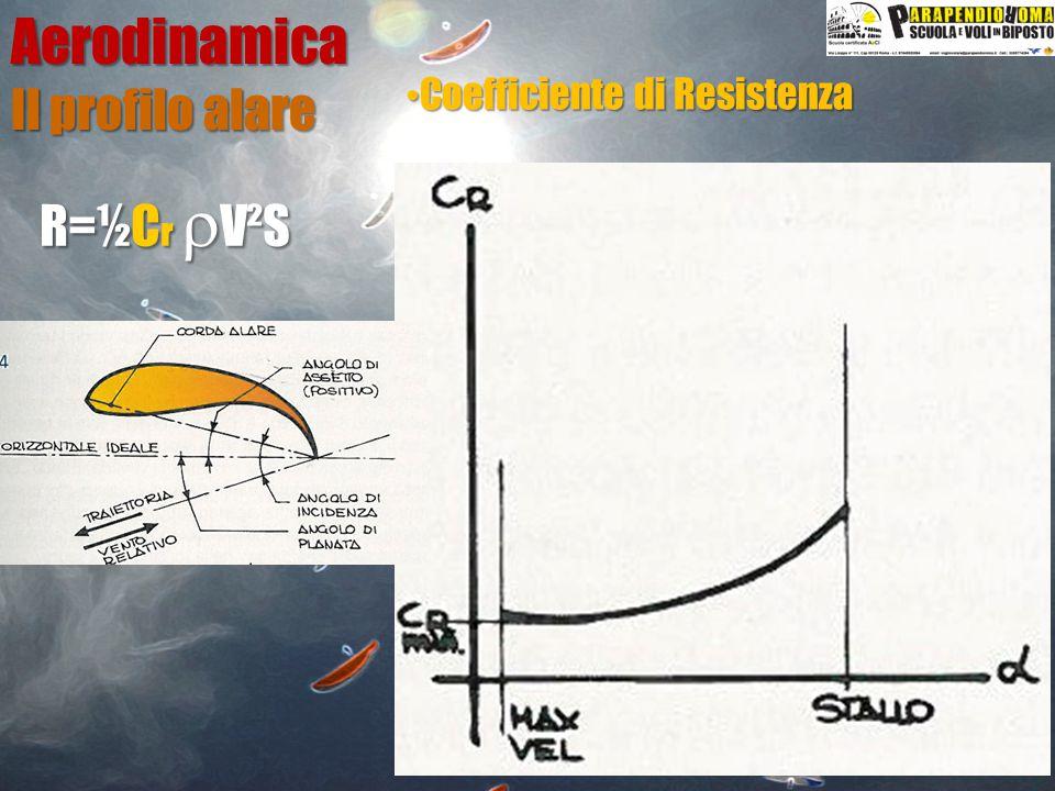 Aerodinamica Il profilo alare R=½Cr rV²S Coefficiente di Resistenza