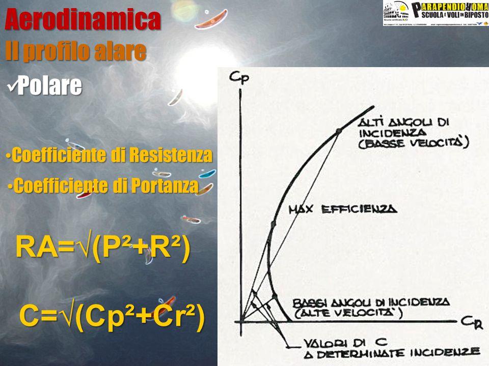 RA=√(P²+R²) C=√(Cp²+Cr²) Aerodinamica Il profilo alare Polare