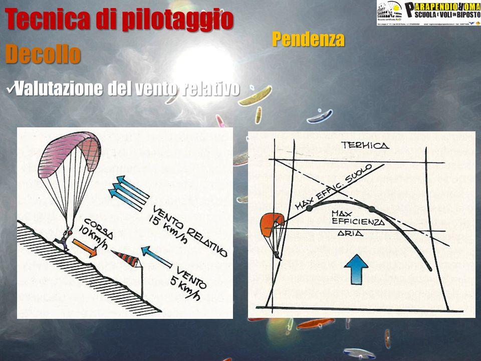 Tecnica di pilotaggio Pendenza Decollo Valutazione del vento relativo