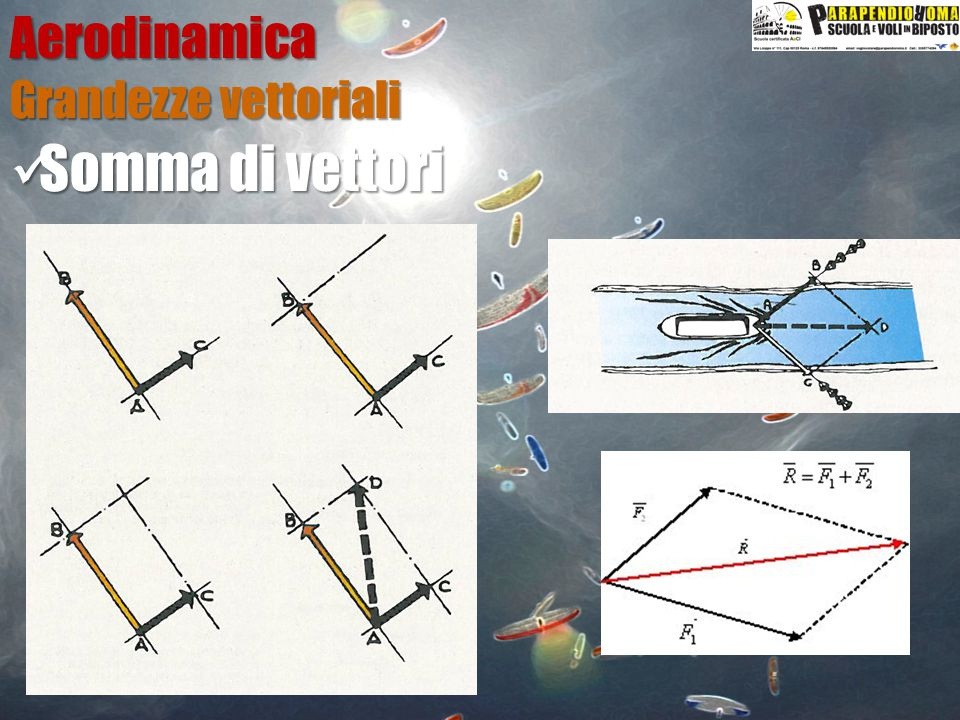 Aerodinamica Grandezze vettoriali Somma di vettori