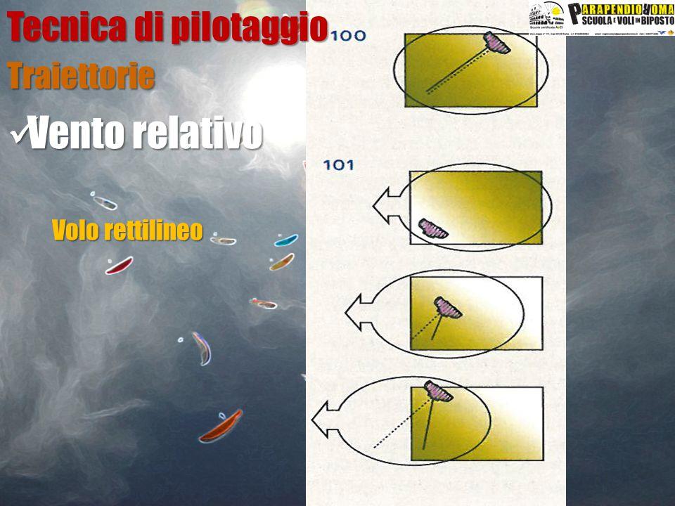 Tecnica di pilotaggio Traiettorie Vento relativo Volo rettilineo