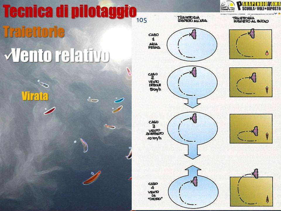 Tecnica di pilotaggio Traiettorie Vento relativo Virata