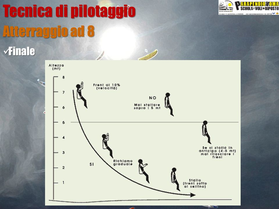 Tecnica di pilotaggio Atterraggio ad 8 Finale