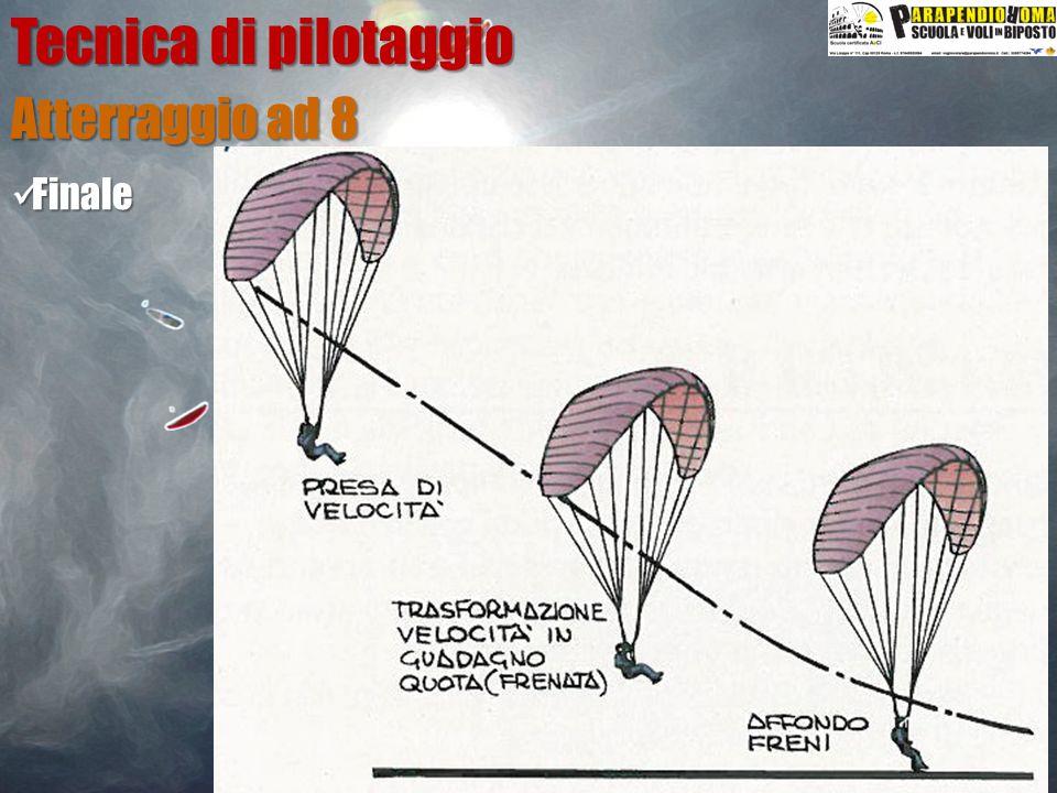 Tecnica di pilotaggio Atterraggio ad 8 Finale ad 8